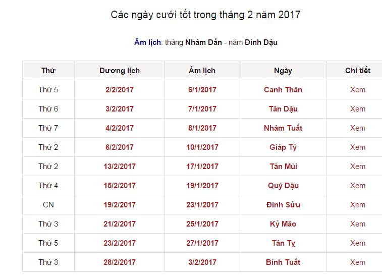 ngay-cuoi-thang-2-2017