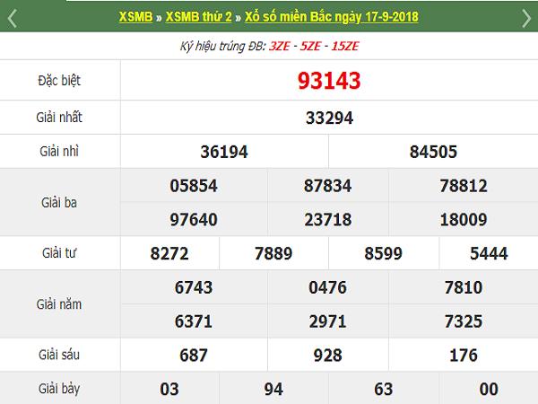 Thống kê kết quả lô tô miền bắc ngày 17/09 từ các cao thủ
