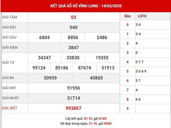 Phân tích kết quả XS Vĩnh Long thứ 6 ngày 21-02-2020