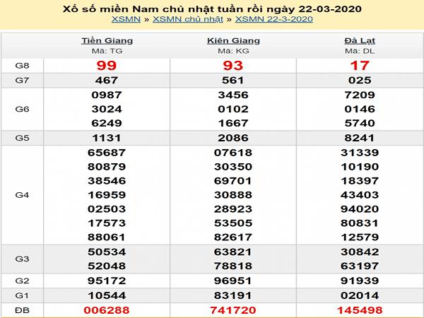 du-doan-KQXSMN-23-2-2020-kqxsmn-22-3-min