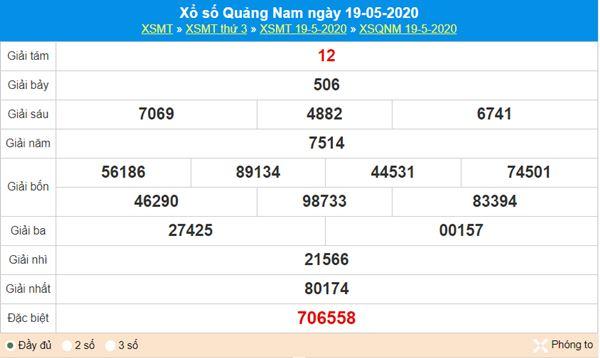 Dự đoán XSQNM 26/5/2020 - KQXS Quảng Nam thứ 3