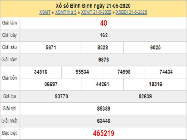 ket-qua-xo-so-binh-dinh-21-5-2020-thu-5-min
