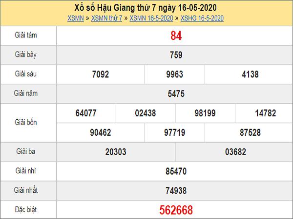 ket-qua-xo-so-hau-giang-16-5-2020-min