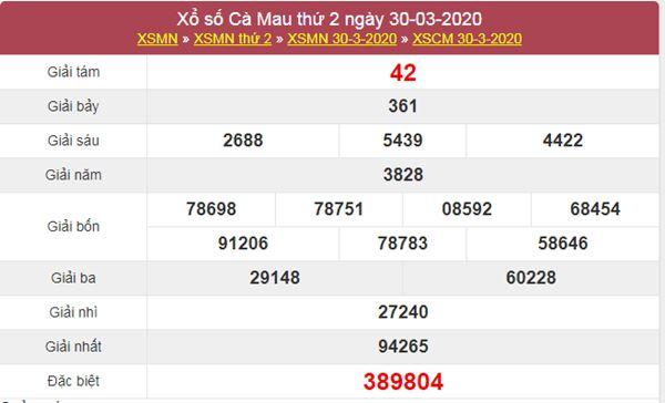 Phân tích XSCM 4/5/2020 - KQXS Cà Mau thứ hai