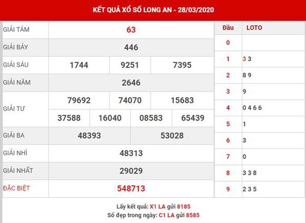 Thống kê XS Long An thứ 7 ngày 02-5-2020