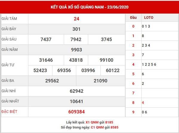 Thống kê SX Quảng Nam thứ 3 ngày 30-6-2020