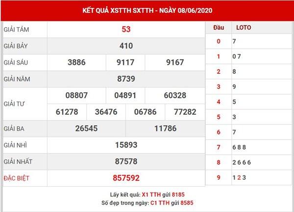 Thống kê XS Thừa Thiên Huế thứ 2 ngày 15-6-2020
