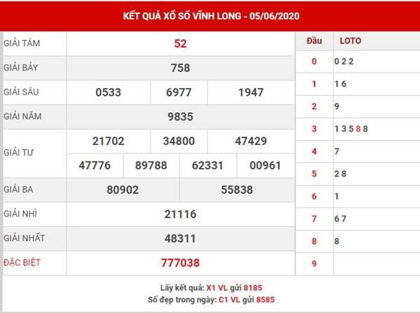 Phân tích KQXS Vĩnh Long thứ 6 ngày 29-5-2020