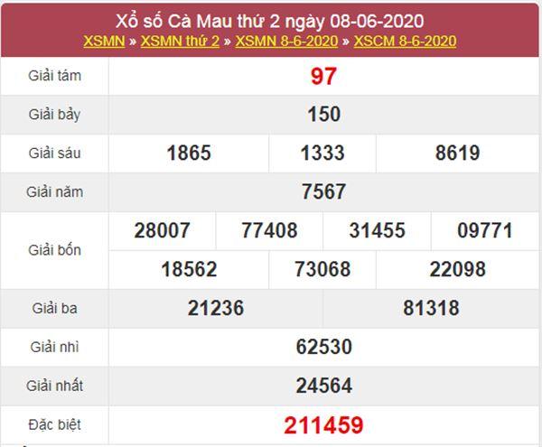 Dự đoán XSCM 15/6/2020 chốt KQXS Cà Mau thứ 2