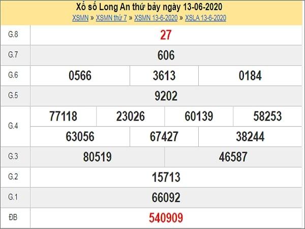 Nhận định XSLA 20/6/2020
