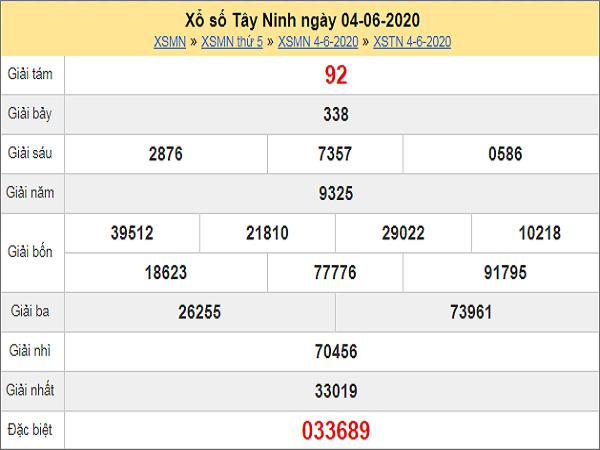 Bảng KQXSTN- Thống kê xổ số Tây Ninh ngày 11/06 tỷ lệ trúng cao