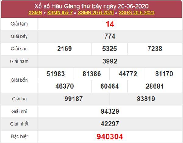 Soi cầu KQXS Hậu Giang 27/6/2020 thứ 7 cực chuẩn xác