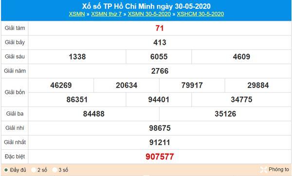 Thống kê XSHCM 1/6/2020 - KQXS Hồ Chí Minh thứ 2