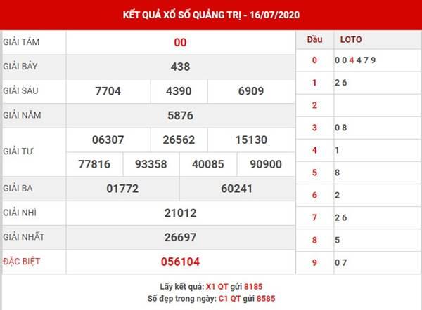 Phân tích xổ số Quảng Trị thứ 5 ngày 23-7-2020