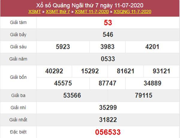 Thống kê XSQNG 18/7/2020 chốt KQXS Quảng Ngãi thứ 7