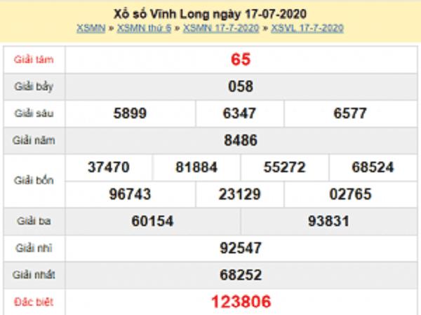 Bảng KQXSVL- Soi cầu xổ số vĩnh long ngày 24/07 chuẩn xác