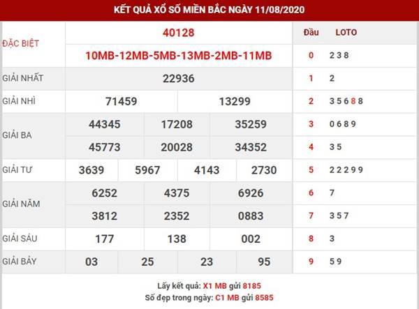 Thống kê Lô tô đẹp SXMB thu 4 ngày 12-8-2020