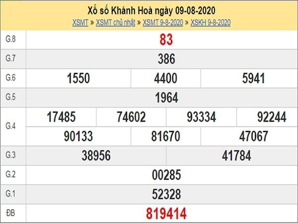 Dự đoán XSKH 12/8/2020