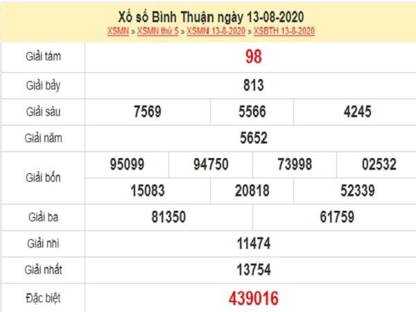Nhận định XSBTH 20/8/2020