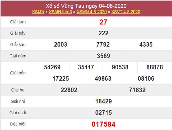 Soi cầu KQXS Vũng Tàu 11/8/2020 thứ 3 siêu chuẩn xác