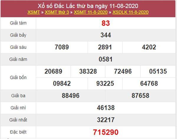 Thống kê XSDLK 18/8/2020 chốt KQXS ĐăkLắc thứ 3