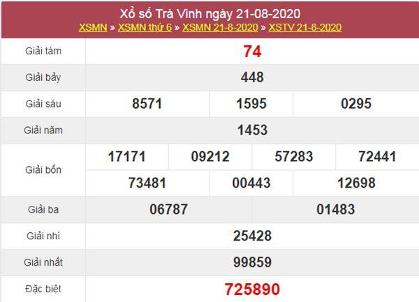 Thống kê XSTV 28/8/2020 chốt KQXS Trà Vinh thứ 6