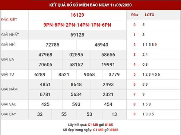 Phân tích kết quả XSMB thứ 7 ngày 12-9-2020