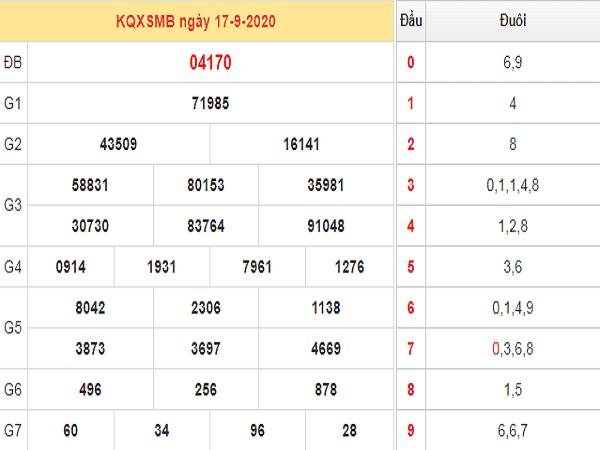 Tổng hợp dự đoán KQXSMB ngày 18/09 - kết quả xổ số miền bắc thứ 6