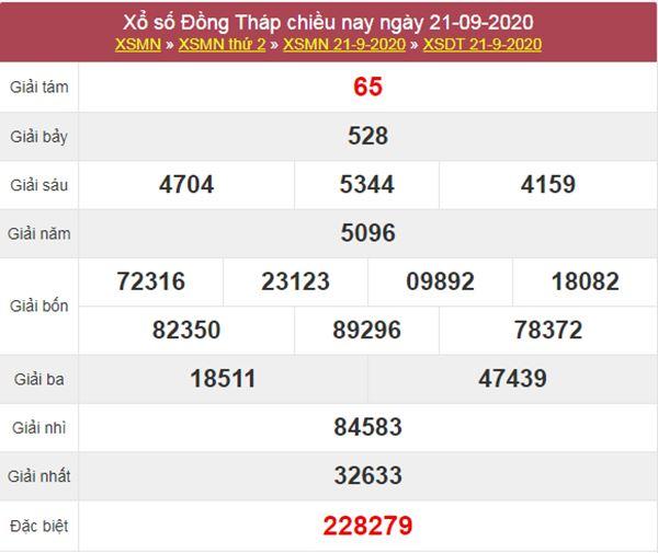 Nhận định KQXS Đồng Tháp 28/9/2020 chốt số XSDT siêu chuẩn