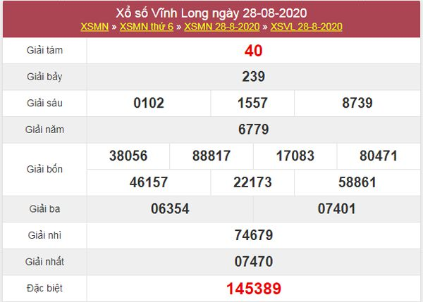 Soi cầu XSVL 4/9/2020 chốt số Vĩnh Long thứ 6 cực chuẩn