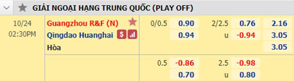 Kèo bóng đá giữa Guangzhou R&F vs Qingdao Huanghai