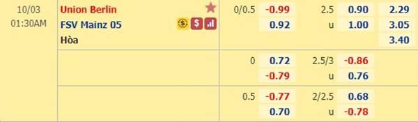 Tỷ lệ kèo giữa Union Berlin vs Mainz