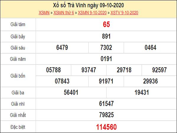 Phân tích XSTV 16/10/2020