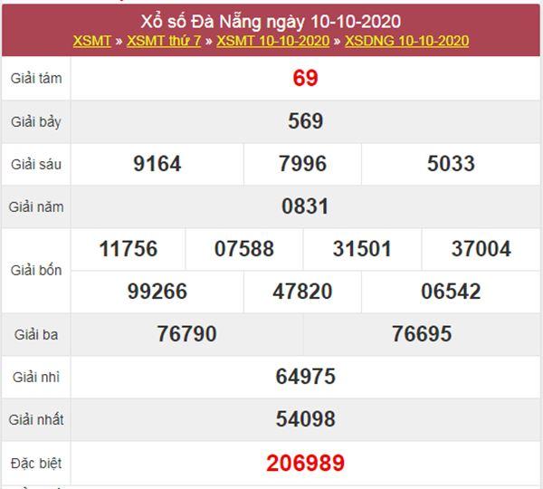 Phân tích XSDNG 14/10/2020 chốt số Đà Nẵng tỷ lệ trúng cao
