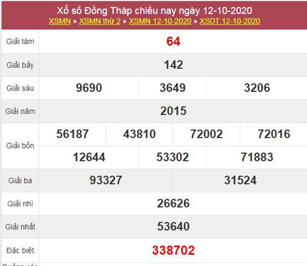 Soi cầu XSDT 19/10/2020 chốt lô số đẹp Đồng Tháp thứ 2