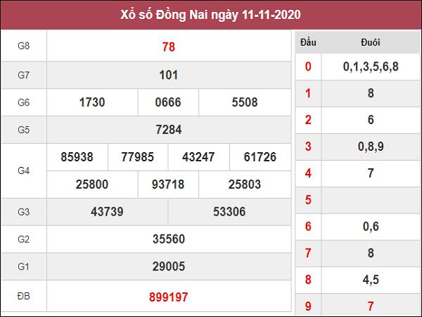 Thống kê XSDN ngày 18/11/2020- xổ số đồng nai hôm nay