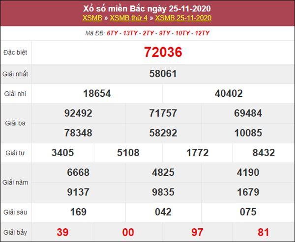 Dự đoán XSMB ngày 26/11/2020 chốt số thần tài miền Bắc thứ 5