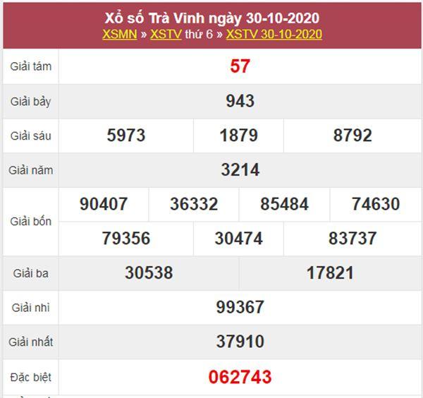 Nhận định KQXS Trà Vinh 6/11/2020 chốt XSTV thứ 6