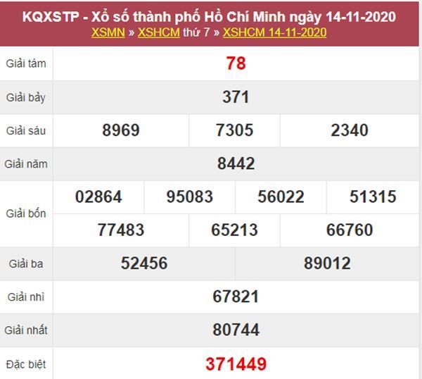 Phân tích XSHCM 16/11/2020 chốt số Hồ Chí Minh tỷ lệ trúng cao