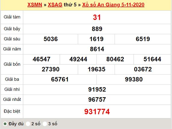 Tổng hợp dự đoán XSAG ngày 12/11/2020- xổ số an giang hôm nay