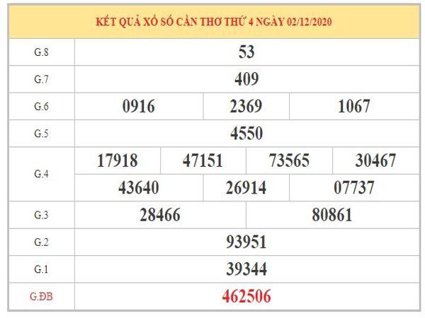 Thống kê KQXSCT ngày 9/12/2020 dựa trên kết quả kì trước