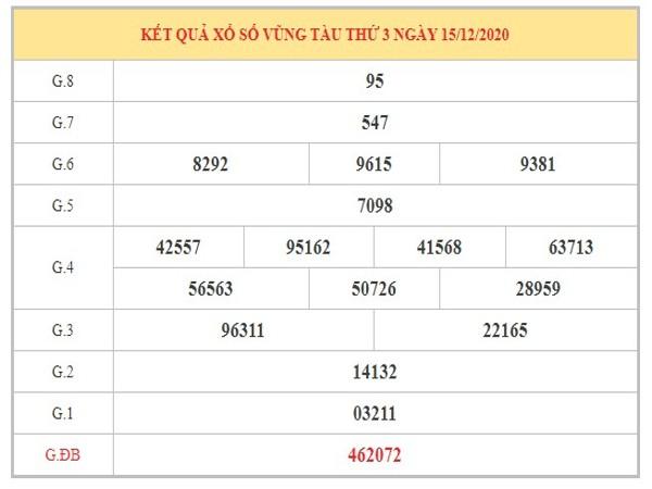 Dự đoán XSVT ngày 22/12/2020 dựa trên kết quả kì trước