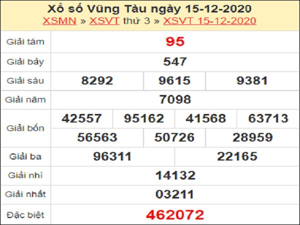 Nhận định XSVT ngày 22/12/2020- xổ số vũng tàu tỷ lệ trúng cao