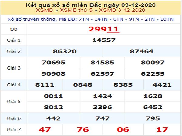 Phân tích KQXSMB ngày 05/12/2020 - xổ số miền bắc chi tiết