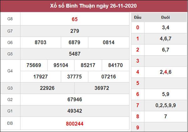 Thống kê XSBTH 3/12/2020 chốt số đẹp Bình Thuận miễn phí