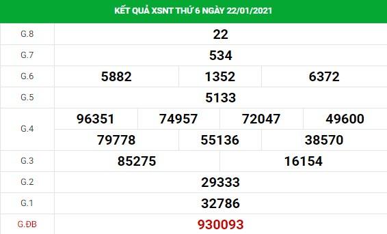 Soi cầu dự đoán XS Ninh Thuận Vip ngày 29/01/2021