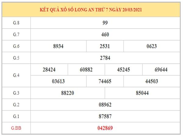 Nhận định KQXSLA ngày 27/3/2021 dựa trên kết quả kì trước