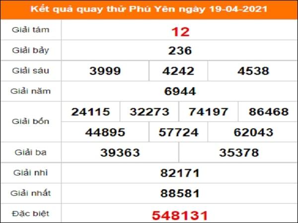 Nhận định XSPY 19/4/2021 - Dự đoán XSPY ngày 19/04/2021