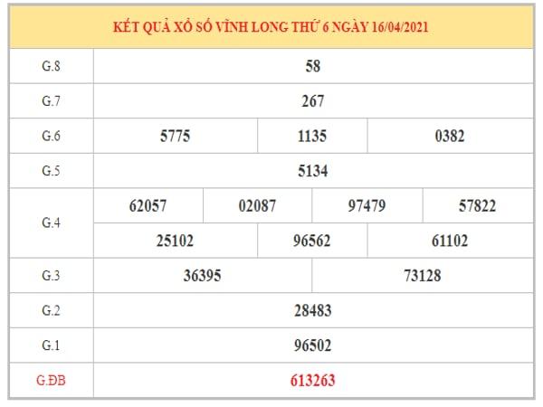 Nhận định KQXSVL ngày 23/04/2021 dựa trên kết quả kì trước