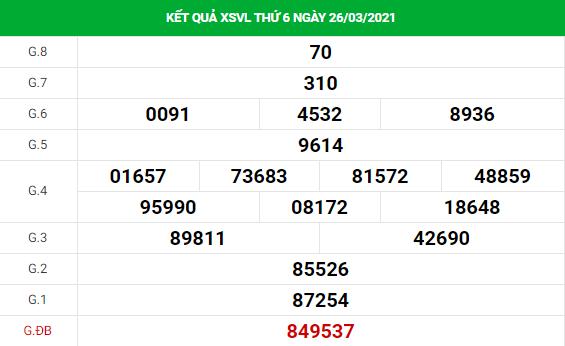 Phân tích kết quả XS Vĩnh Long ngày 02/04/2021